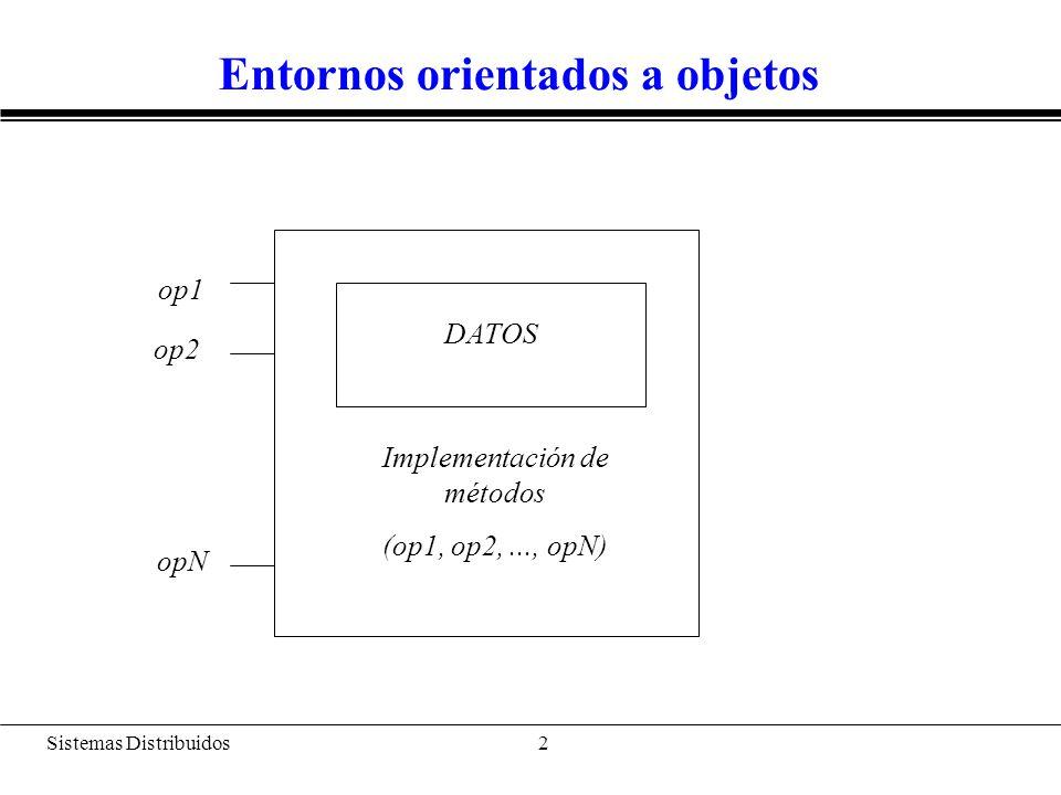 Entornos orientados a objetos