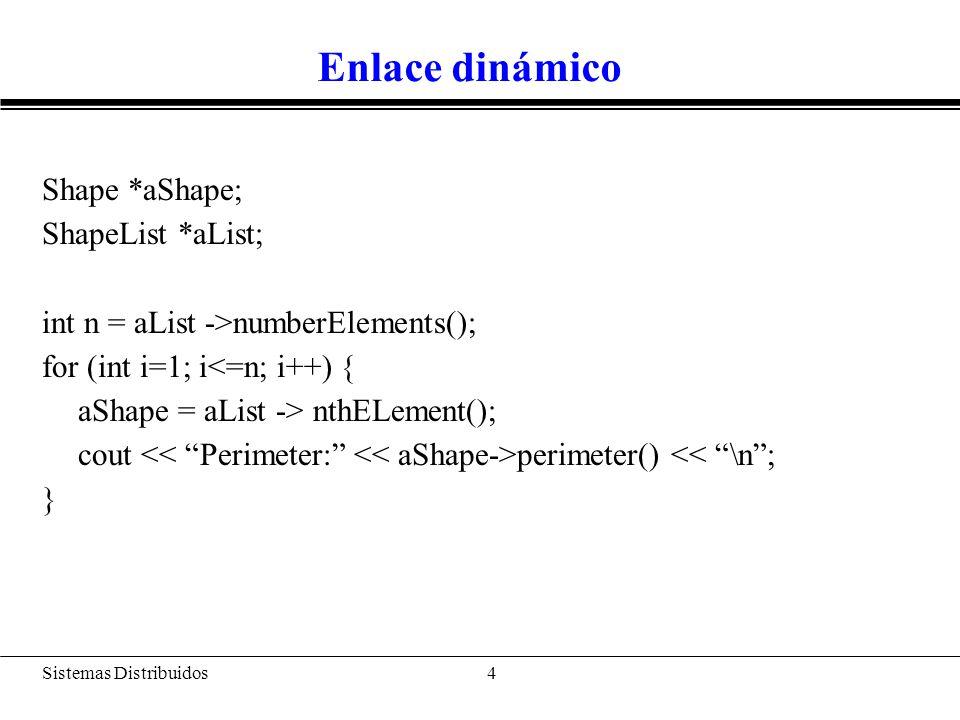 Modelo de objetos Sistemas Distribuidos 5