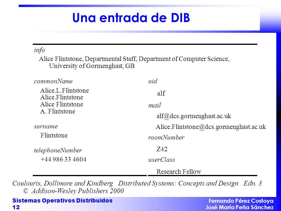 Una entrada de DIB info alf mail