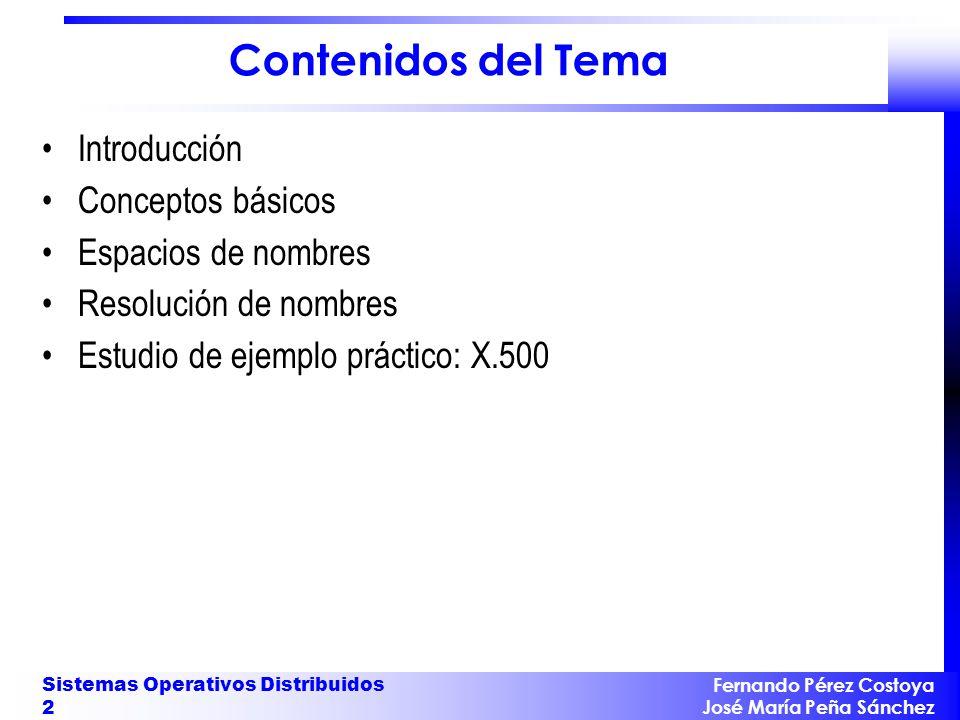 Contenidos del Tema Introducción Conceptos básicos Espacios de nombres