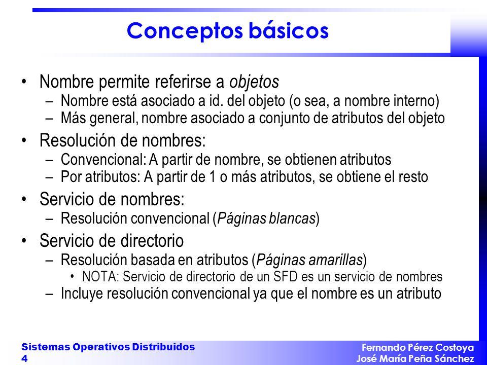 Conceptos básicos Nombre permite referirse a objetos
