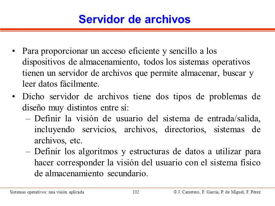 Estructura del servidor de archivos