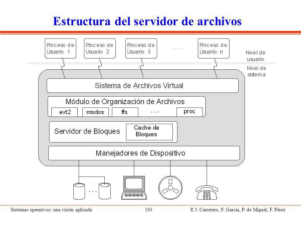 Sistema de archivos virtuales