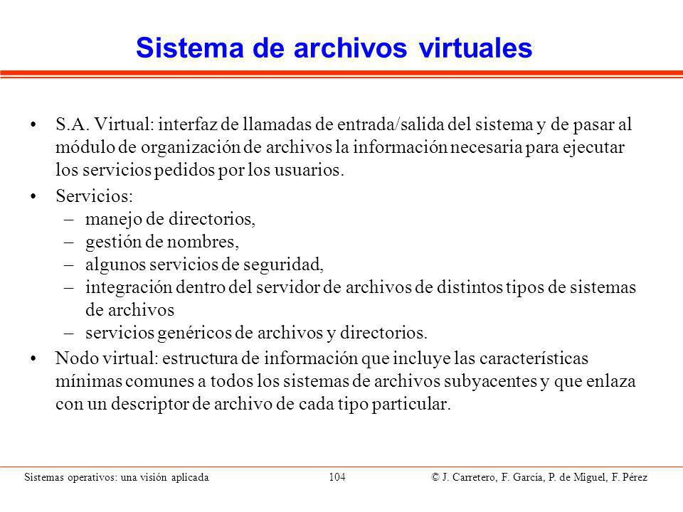 Estructura de un nodo virtual de UNIX