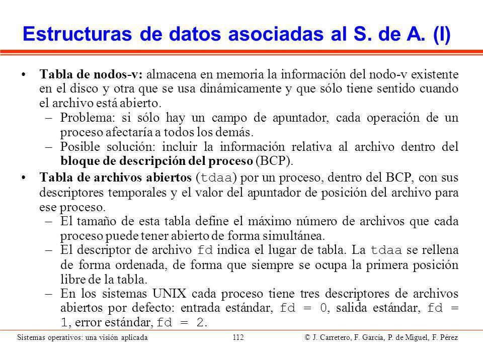 Estructuras de datos asociadas al S. de A. (II)