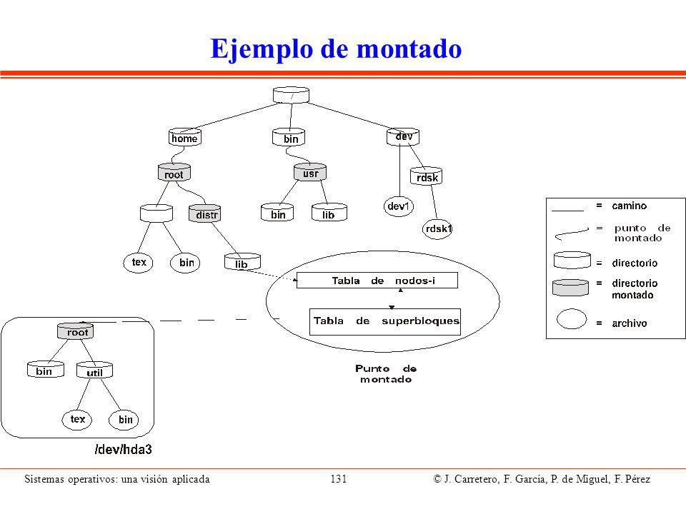Fiabilidad del sistema de archivos