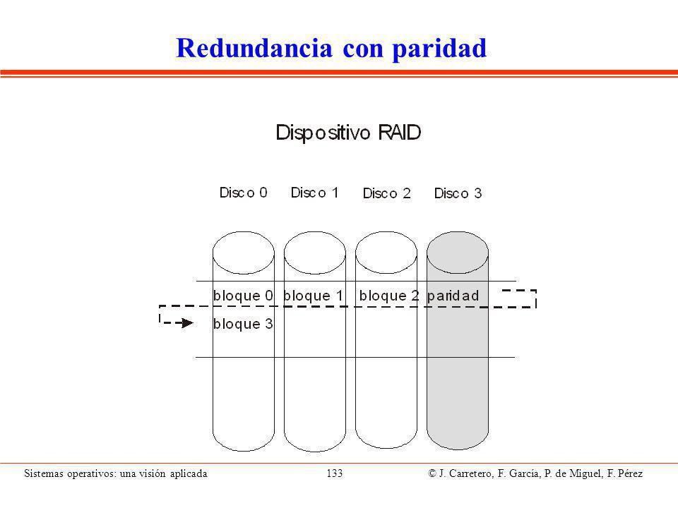 Consistencia del sistema de archivos (I)