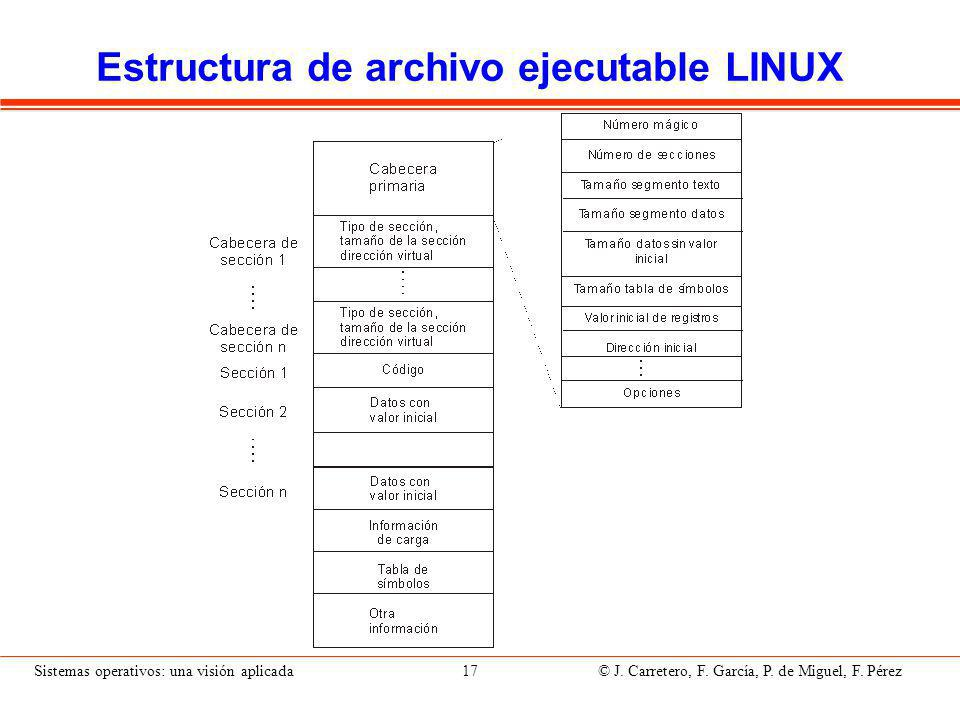 Archivos: visión lógica y física.