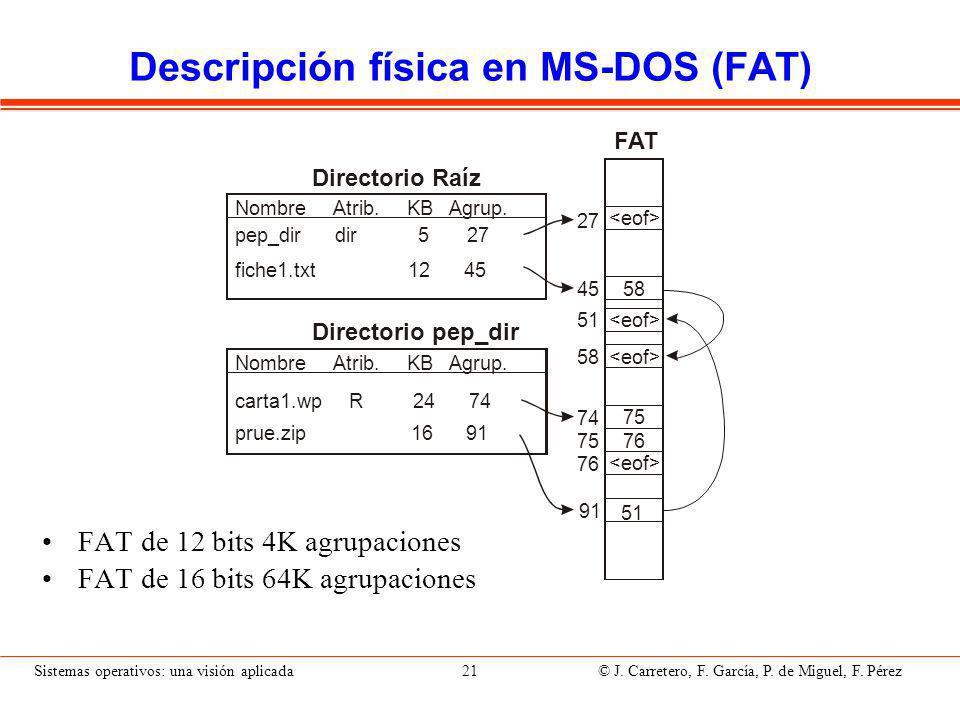 Métodos de Acceso Acceso secuencial: lectura de los bytes del archivo en orden ascendente, empezando por el principio.