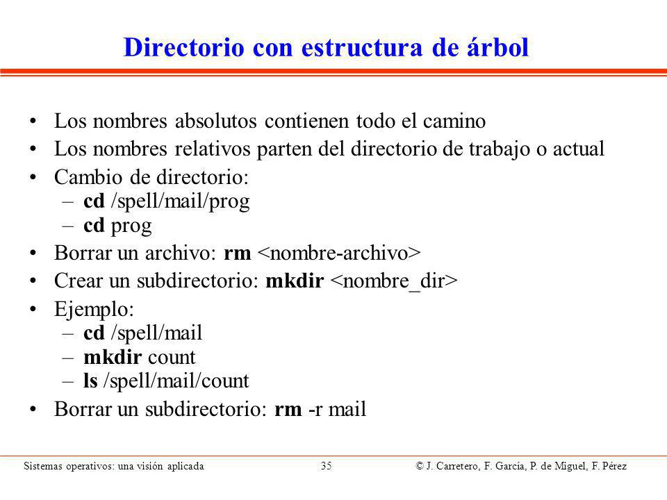 Directorio de grafo acíclico I