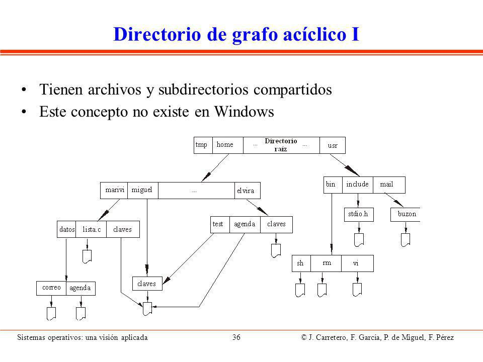 Directorio de grafo acíclico II