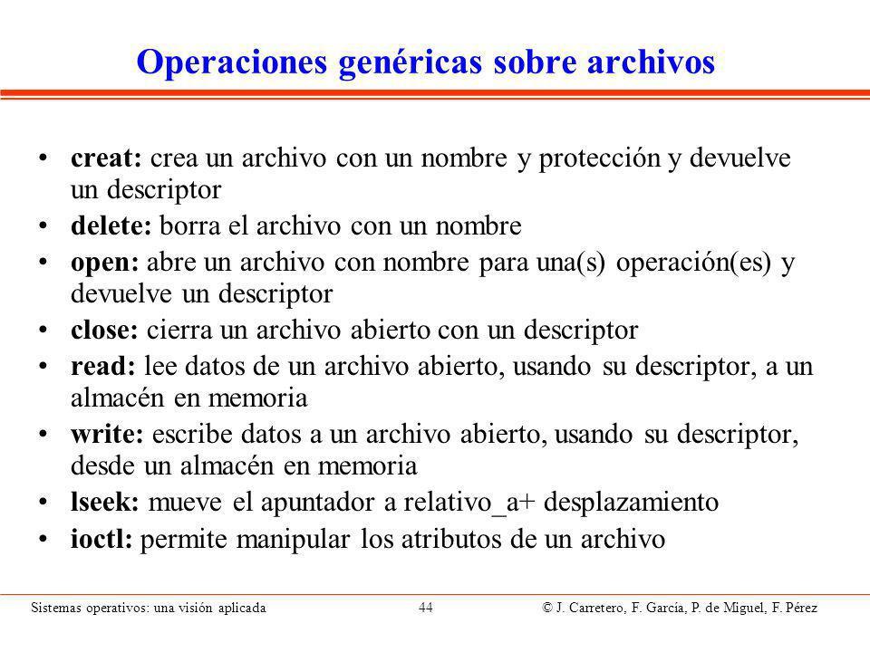 Servicios POSIX para archivos