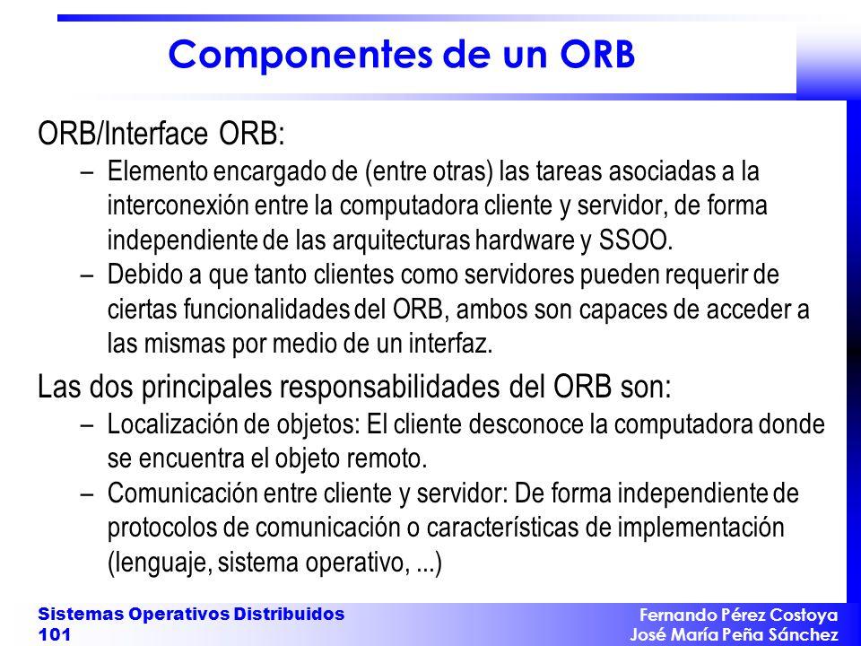 Componentes de un ORB ORB/Interface ORB: