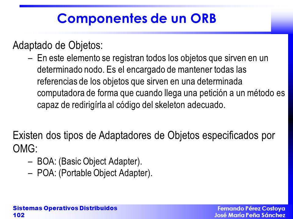 Componentes de un ORB Adaptado de Objetos: