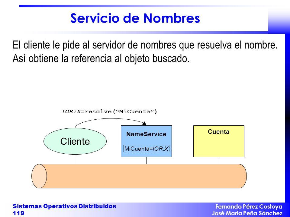 Servicio de Nombres El cliente le pide al servidor de nombres que resuelva el nombre. Así obtiene la referencia al objeto buscado.