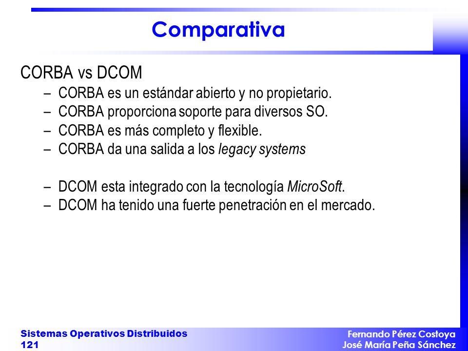 Comparativa CORBA vs DCOM