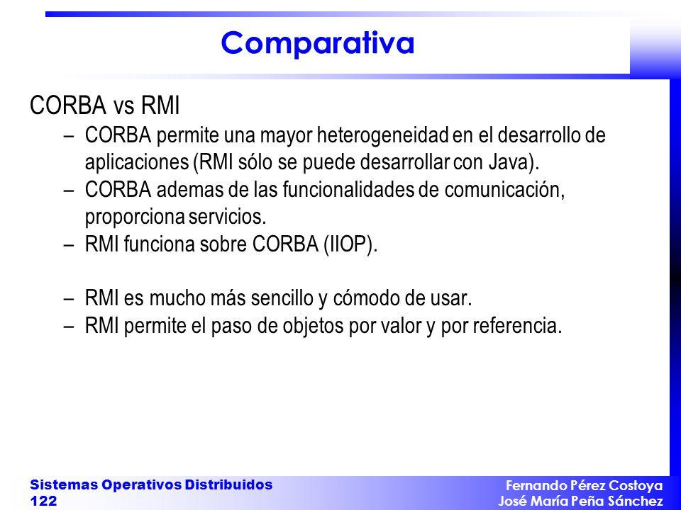 Comparativa CORBA vs RMI