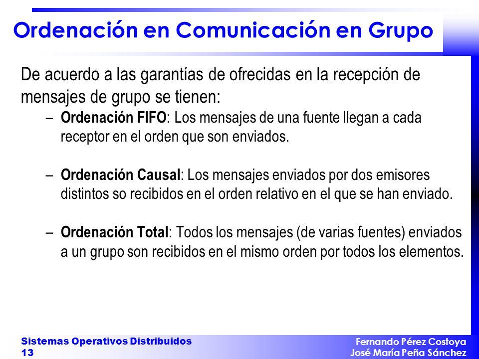 Ordenación en Comunicación en Grupo