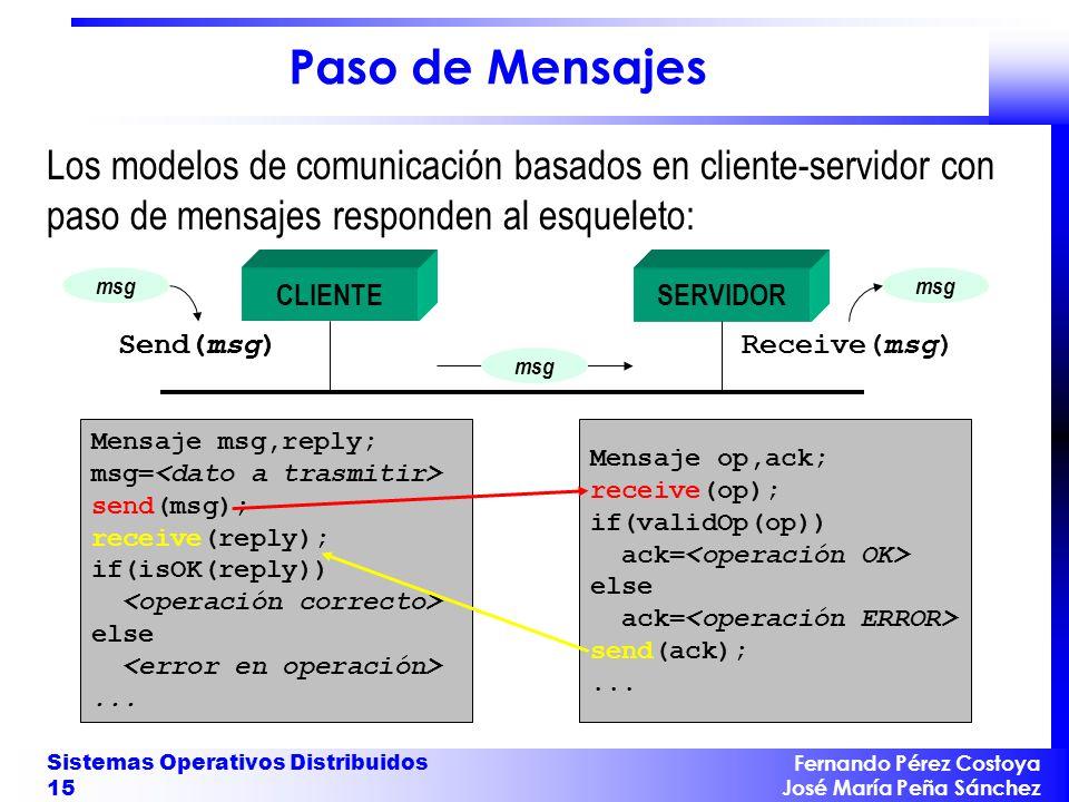 Paso de Mensajes Los modelos de comunicación basados en cliente-servidor con paso de mensajes responden al esqueleto: