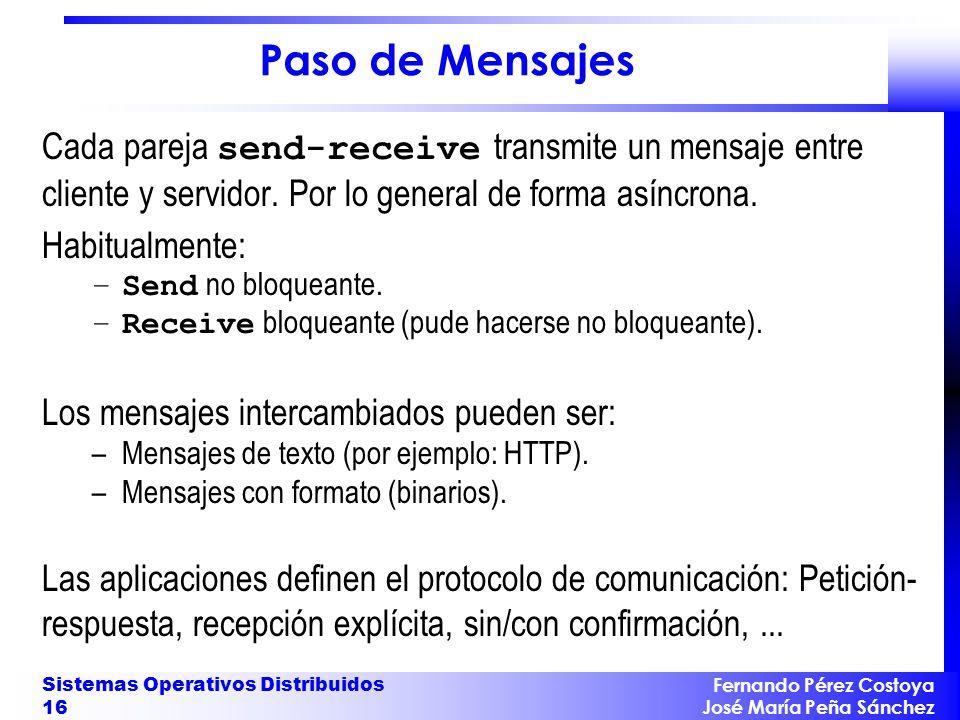 Paso de Mensajes Cada pareja send-receive transmite un mensaje entre cliente y servidor. Por lo general de forma asíncrona.