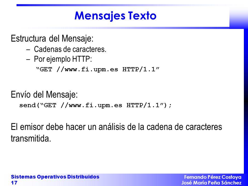 Mensajes Texto Estructura del Mensaje: Envío del Mensaje: