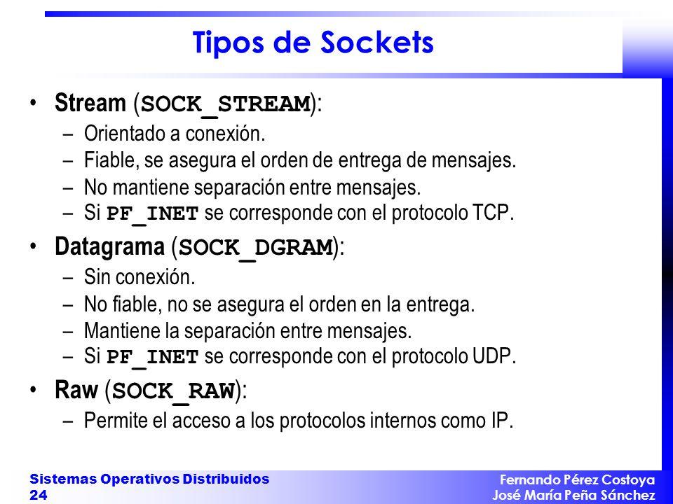 Tipos de Sockets Stream (SOCK_STREAM): Datagrama (SOCK_DGRAM):