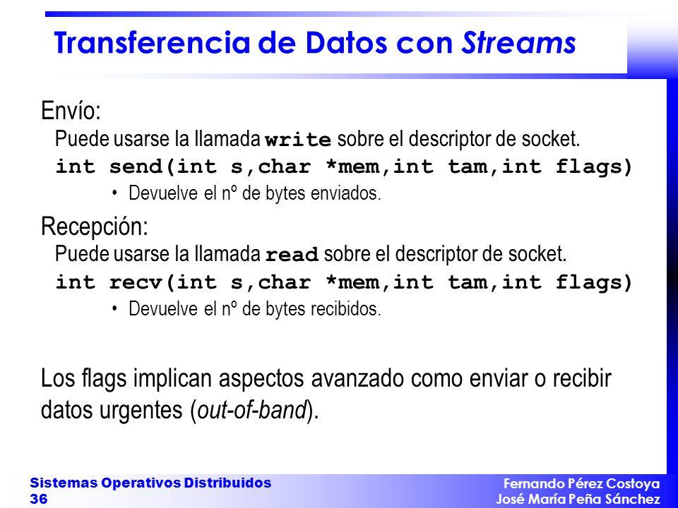 Transferencia de Datos con Streams