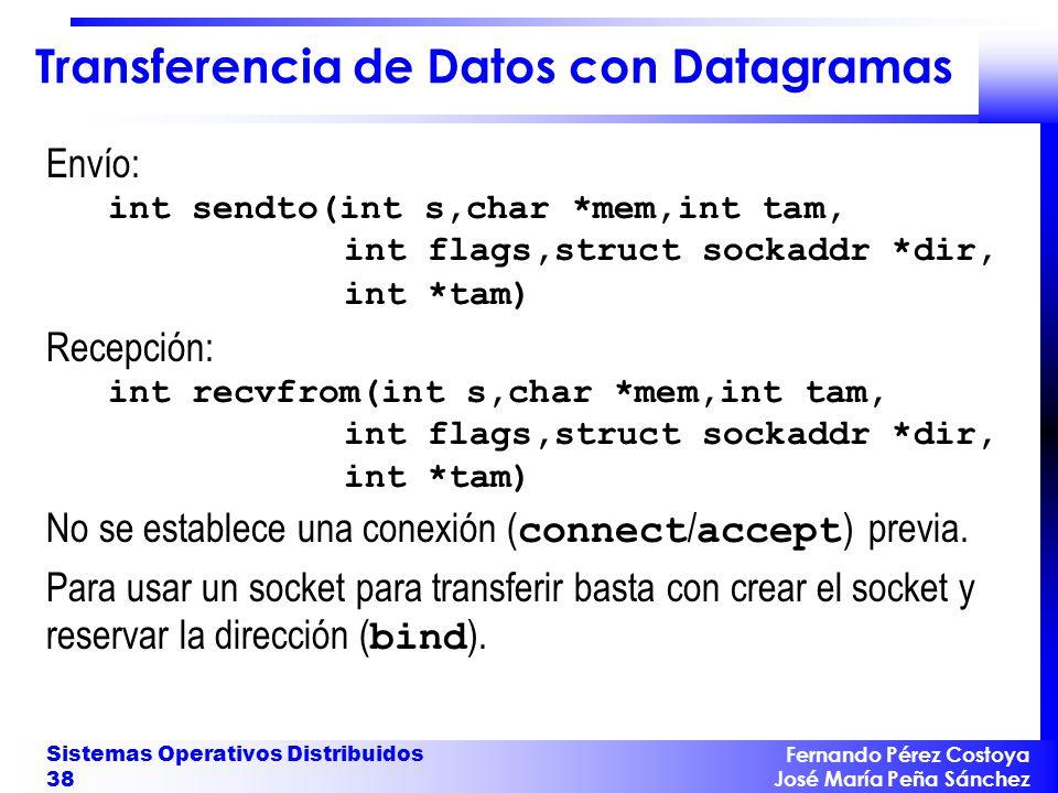 Transferencia de Datos con Datagramas