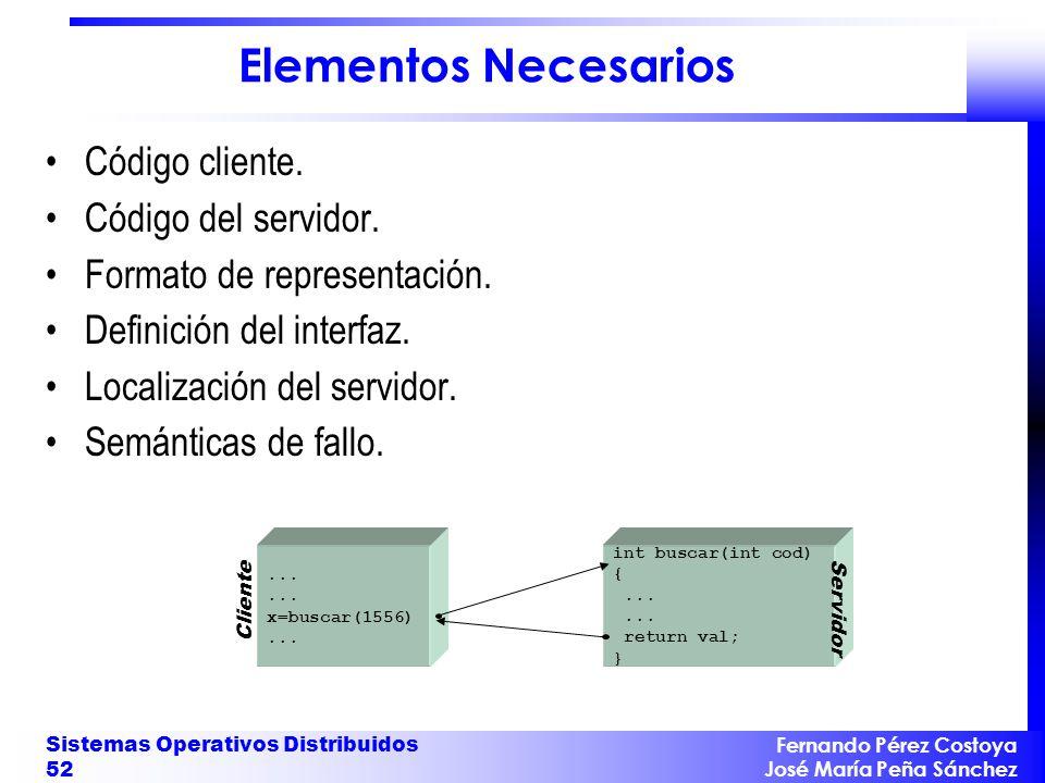 Elementos Necesarios Código cliente. Código del servidor.
