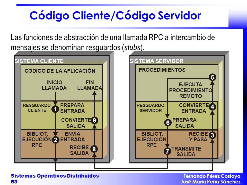 Código Cliente/Código Servidor