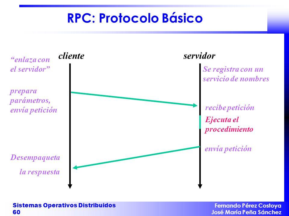 RPC: Protocolo Básico cliente servidor enlaza con el servidor