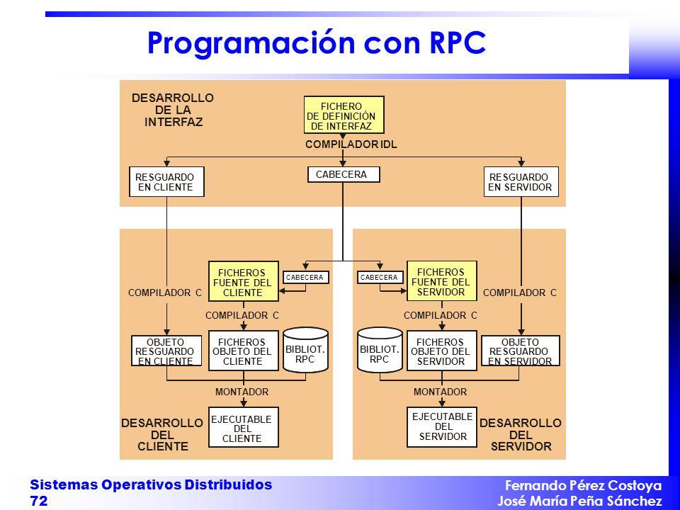 Programación con RPC Sistemas Operativos Distribuidos 72 DESARROLLO