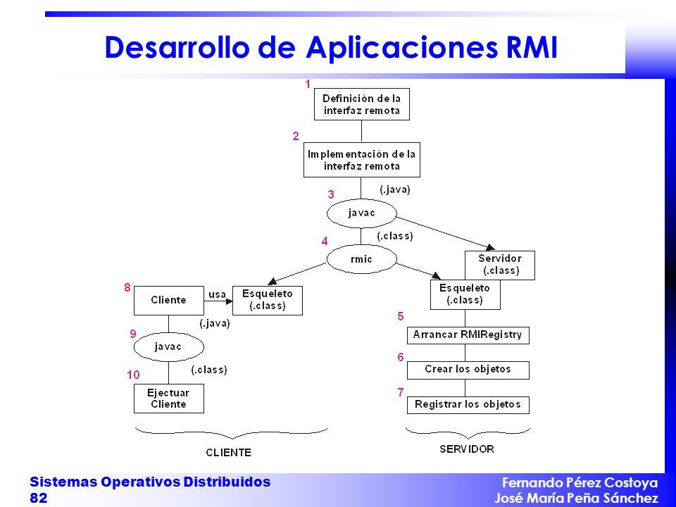 Desarrollo de Aplicaciones RMI
