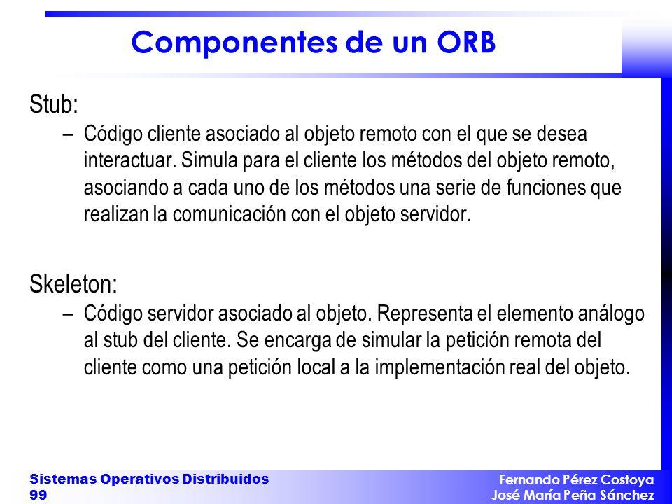Componentes de un ORB Stub: Skeleton: