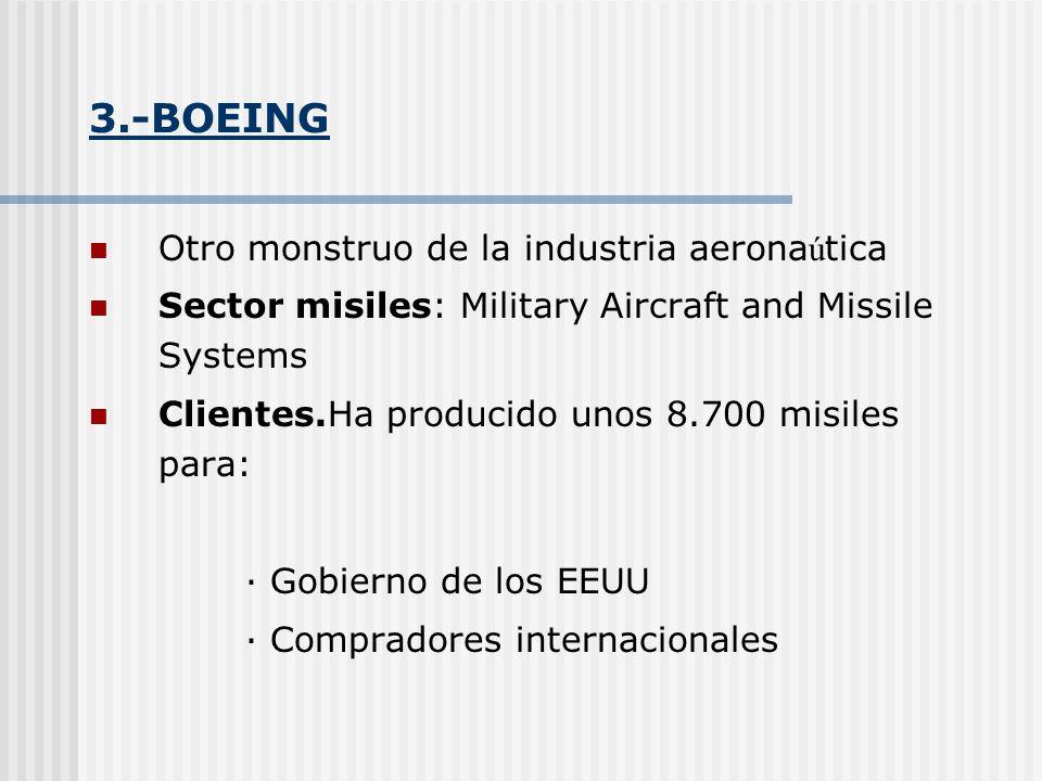3.-BOEING Otro monstruo de la industria aeronaútica