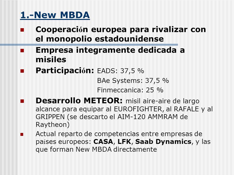 1.-New MBDA Cooperación europea para rivalizar con el monopolio estadounidense. Empresa integramente dedicada a misiles.
