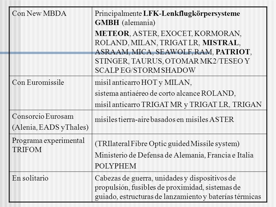 Con New MBDA Principalmente LFK-Lenkflugkörpersysteme GMBH (alemania)