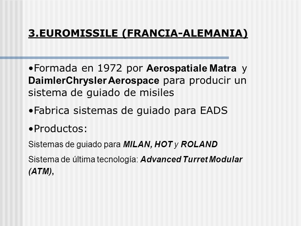 3.EUROMISSILE (FRANCIA-ALEMANIA)
