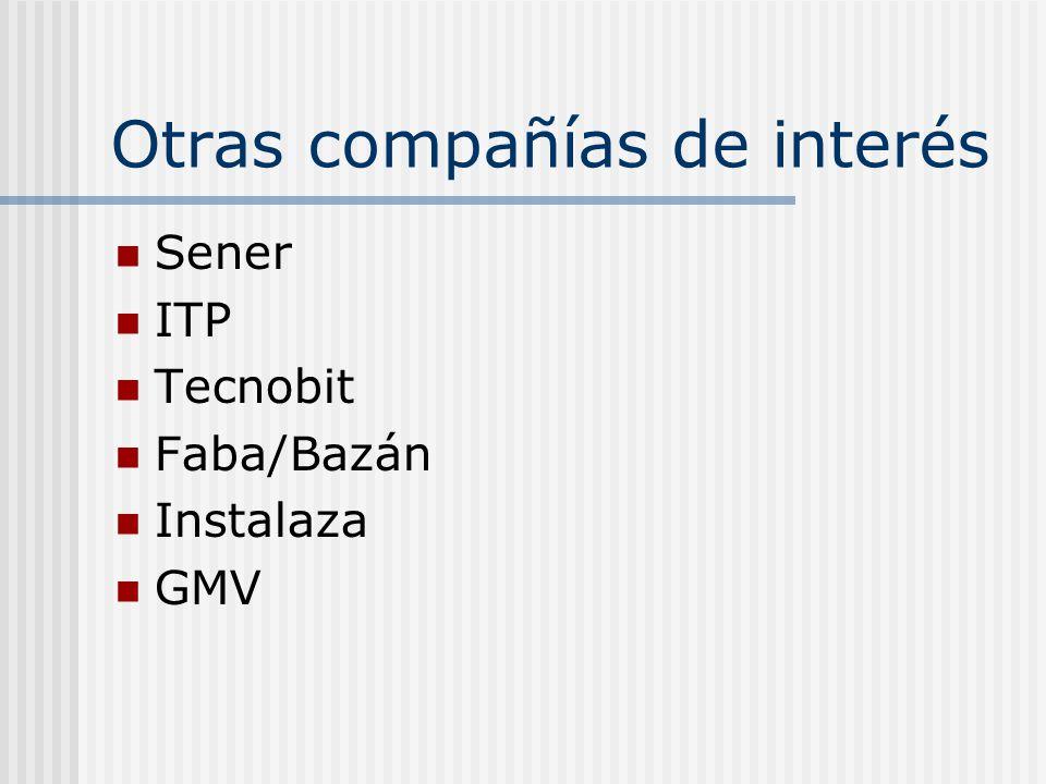 Otras compañías de interés