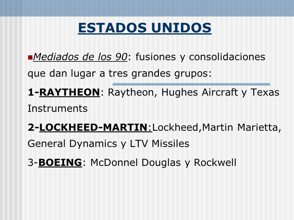 ESTADOS UNIDOS Mediados de los 90: fusiones y consolidaciones que dan lugar a tres grandes grupos: