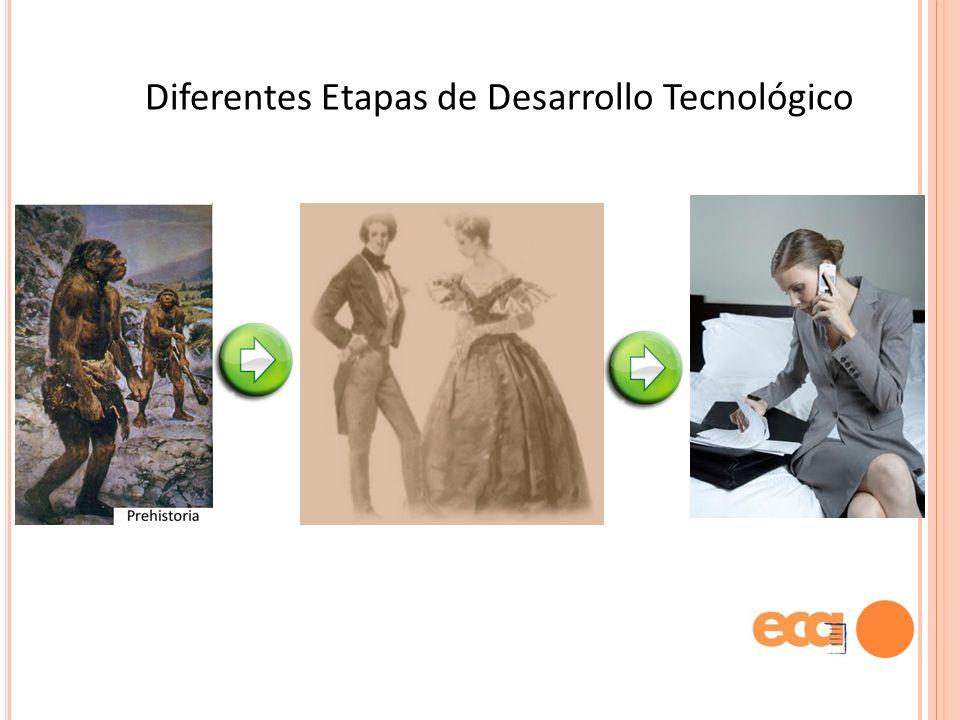 Diferentes Etapas de Desarrollo Tecnológico