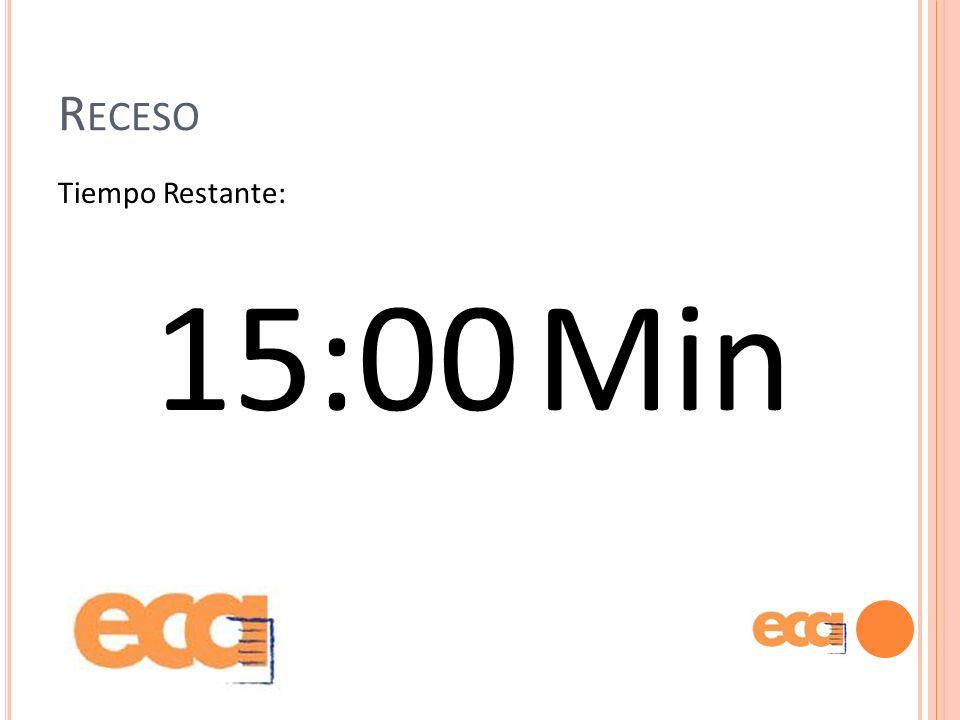 Receso Tiempo Restante: 15:00 Min