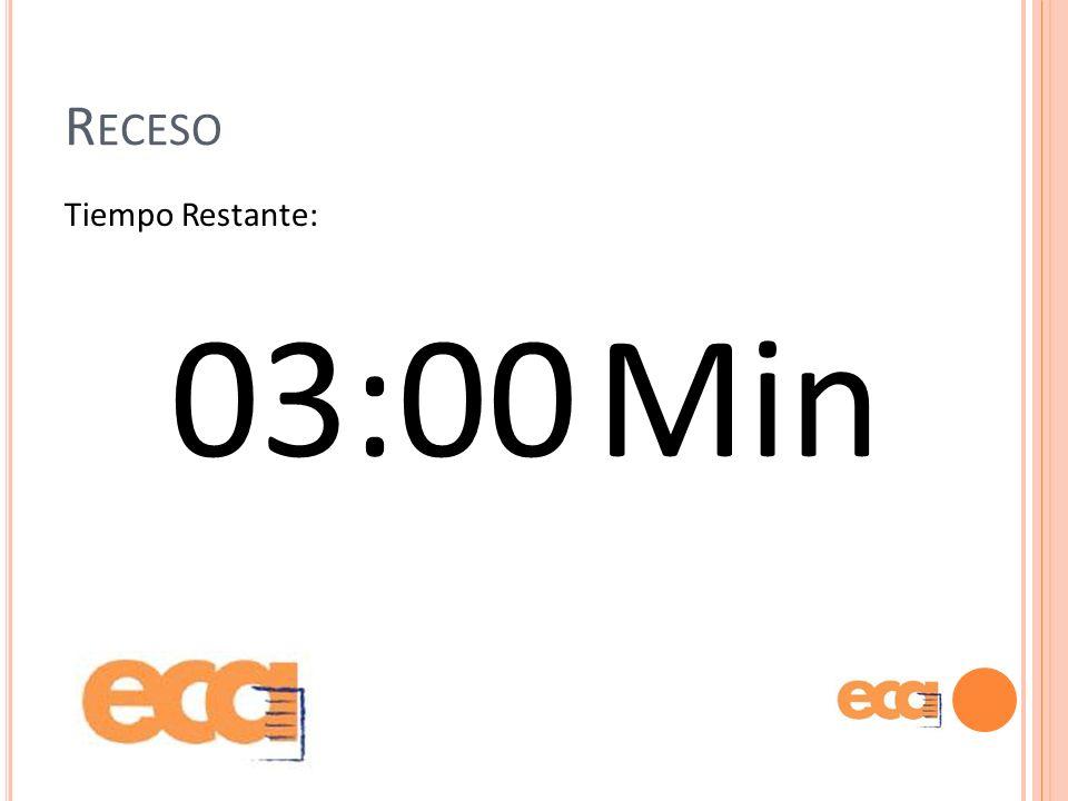 Receso Tiempo Restante: 03:00 Min