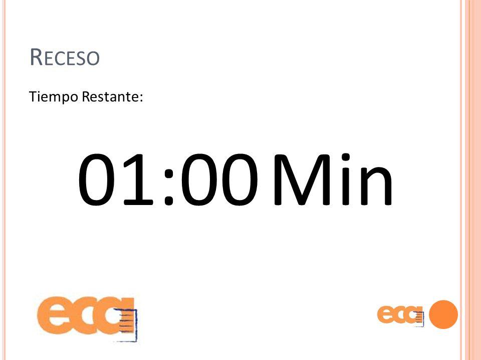 Receso Tiempo Restante: 01:00 Min