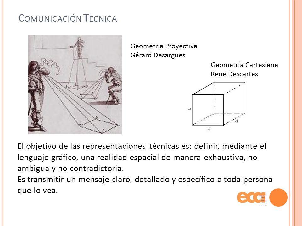 Comunicación Técnica Geometría Proyectiva. Gérard Desargues. Geometría Cartesiana. René Descartes.