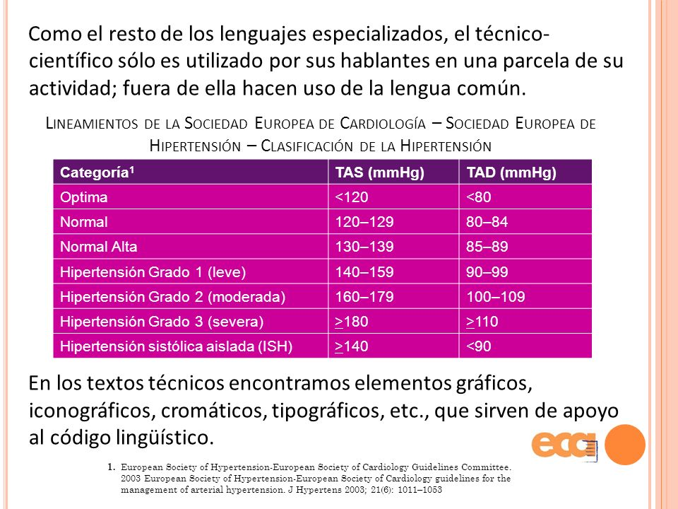 Como el resto de los lenguajes especializados, el técnico- científico sólo es utilizado por sus hablantes en una parcela de su actividad; fuera de ella hacen uso de la lengua común. En los textos técnicos encontramos elementos gráficos, iconográficos, cromáticos, tipográficos, etc., que sirven de apoyo al código lingüístico.