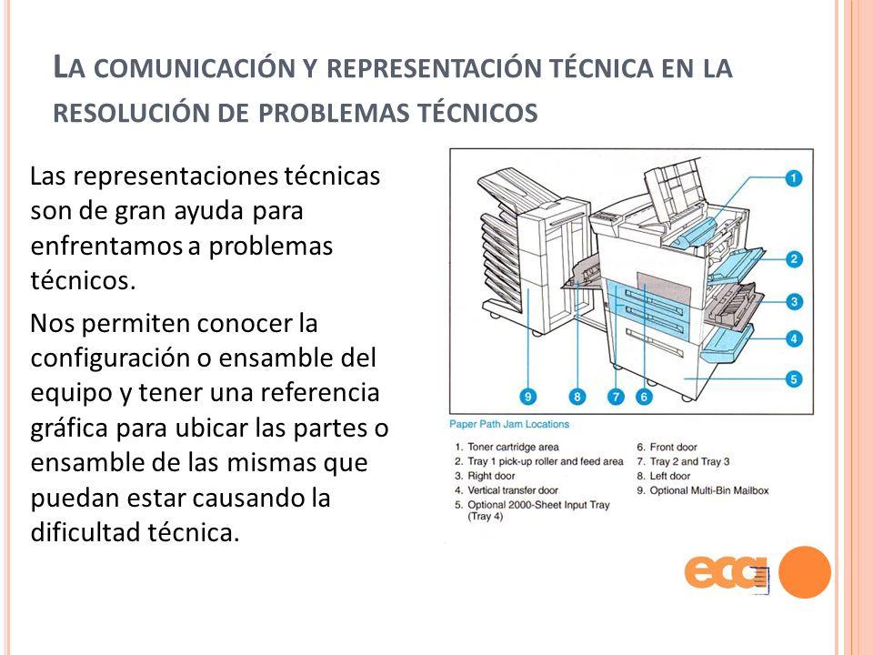 La comunicación y representación técnica en la resolución de problemas técnicos