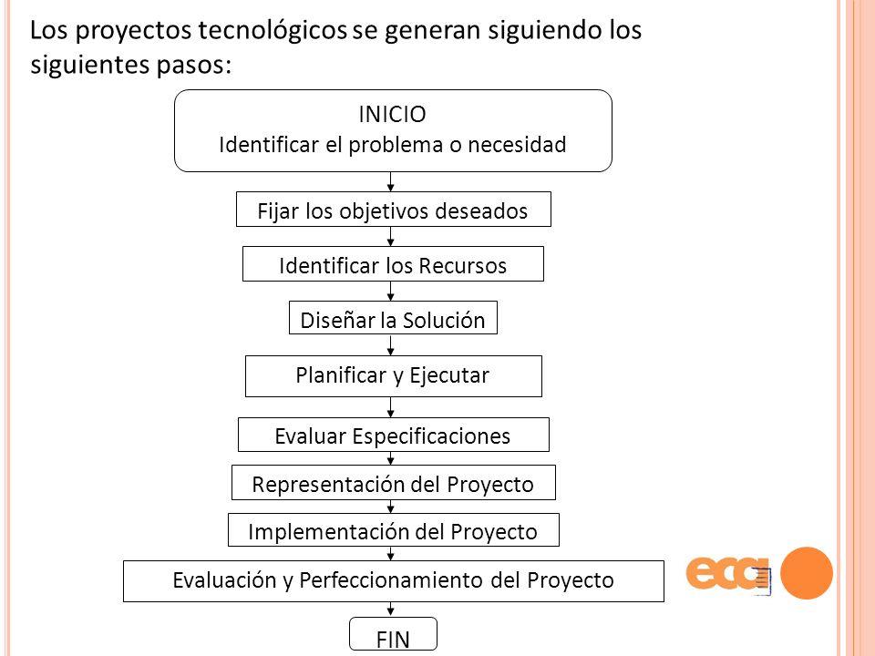 Los proyectos tecnológicos se generan siguiendo los siguientes pasos: