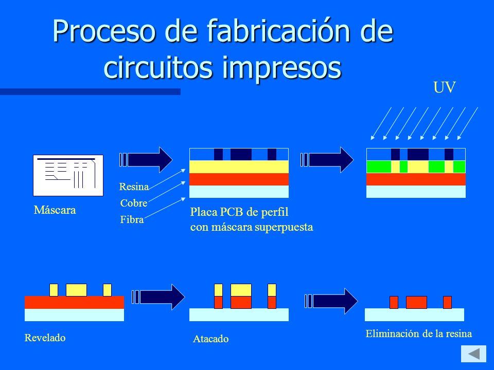 Proceso de fabricación de circuitos impresos