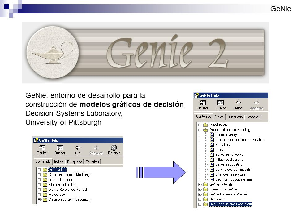 GeNie GeNie: entorno de desarrollo para la. construcción de modelos gráficos de decisión. Decision Systems Laboratory,